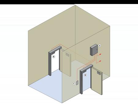 door interlocks & dortronics plc man trap interlock 2 door ... yard man riding mower wiring diagram free download man trap wiring diagram