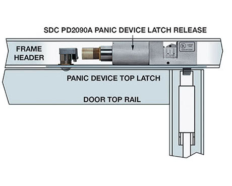 Pbd2090a Panic Lock Exit Device Top Latch Release